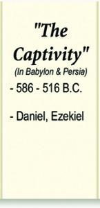 The Captivity 4 blog post
