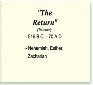 The Return 4 blog site