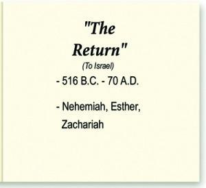 The Return 4 blog site