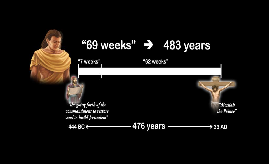 69 weeks main chart -11-flattened