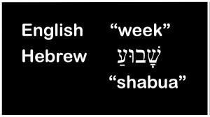 English week Hebrew shabua flattened